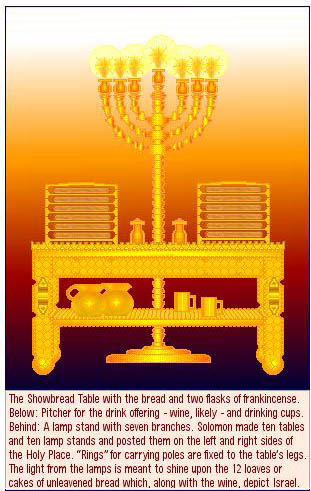 Pleasing Secrets Of The Holy Place Download Free Architecture Designs Scobabritishbridgeorg